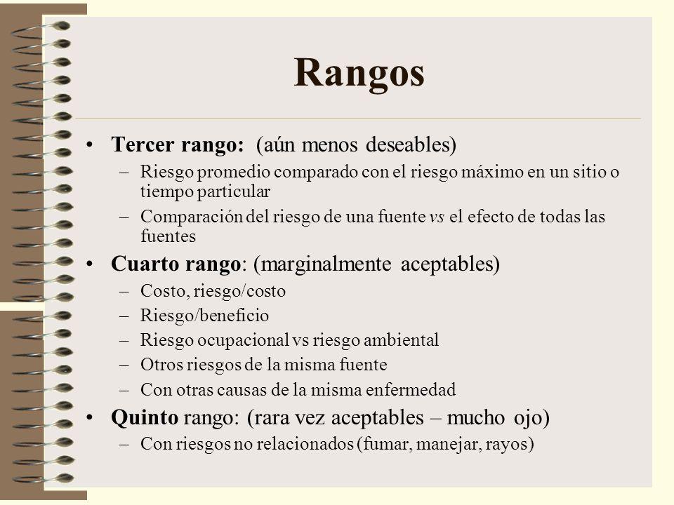 Rangos Tercer rango: (aún menos deseables)