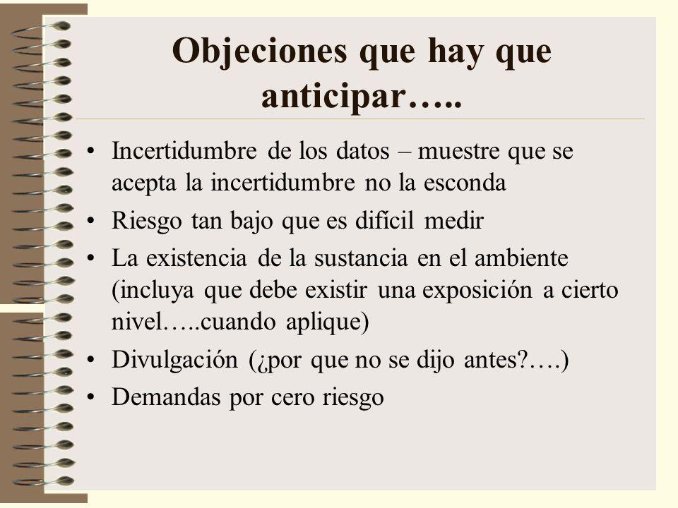 Objeciones que hay que anticipar…..