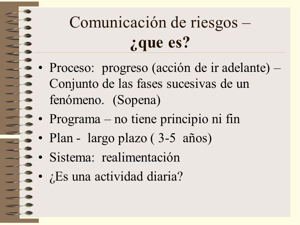 Comunicación de riesgos – ¿que es