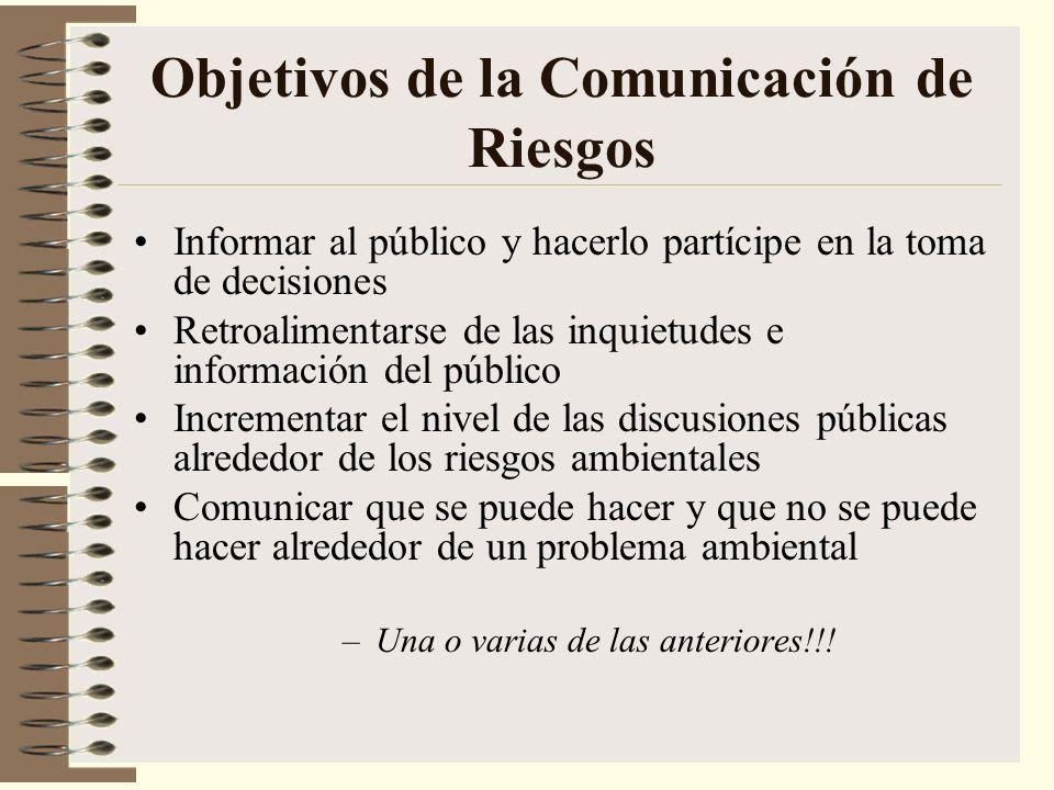 Objetivos de la Comunicación de Riesgos