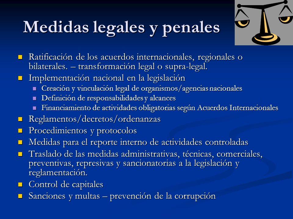 Medidas legales y penales