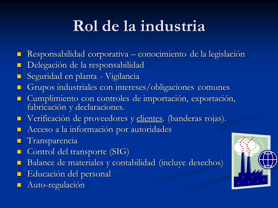 Rol de la industria Responsabilidad corporativa – conocimiento de la legislación. Delegación de la responsabilidad.