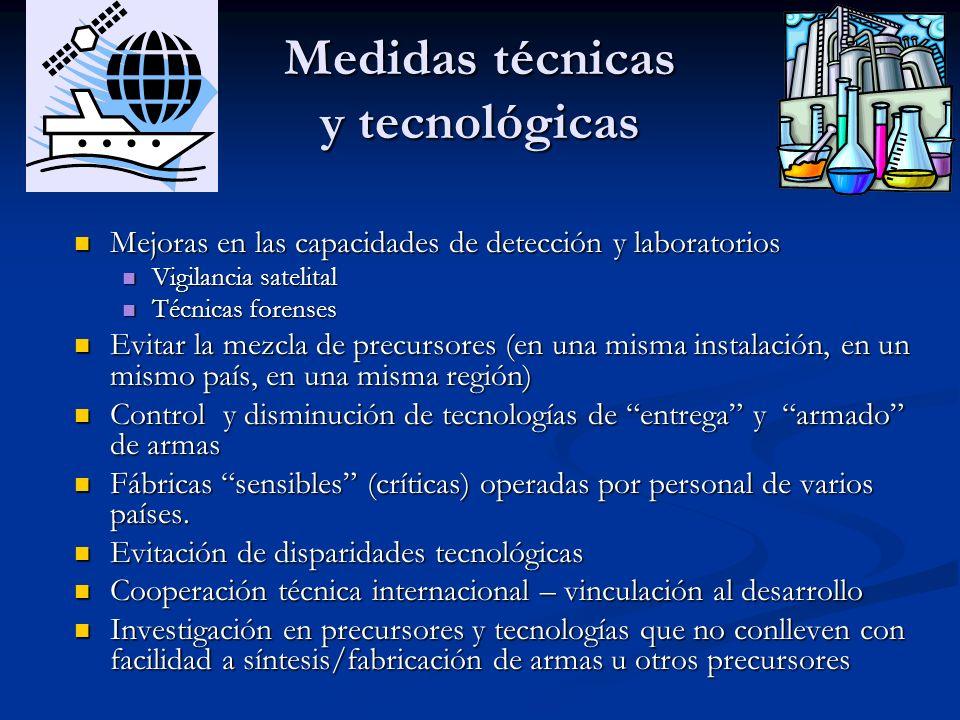 Medidas técnicas y tecnológicas