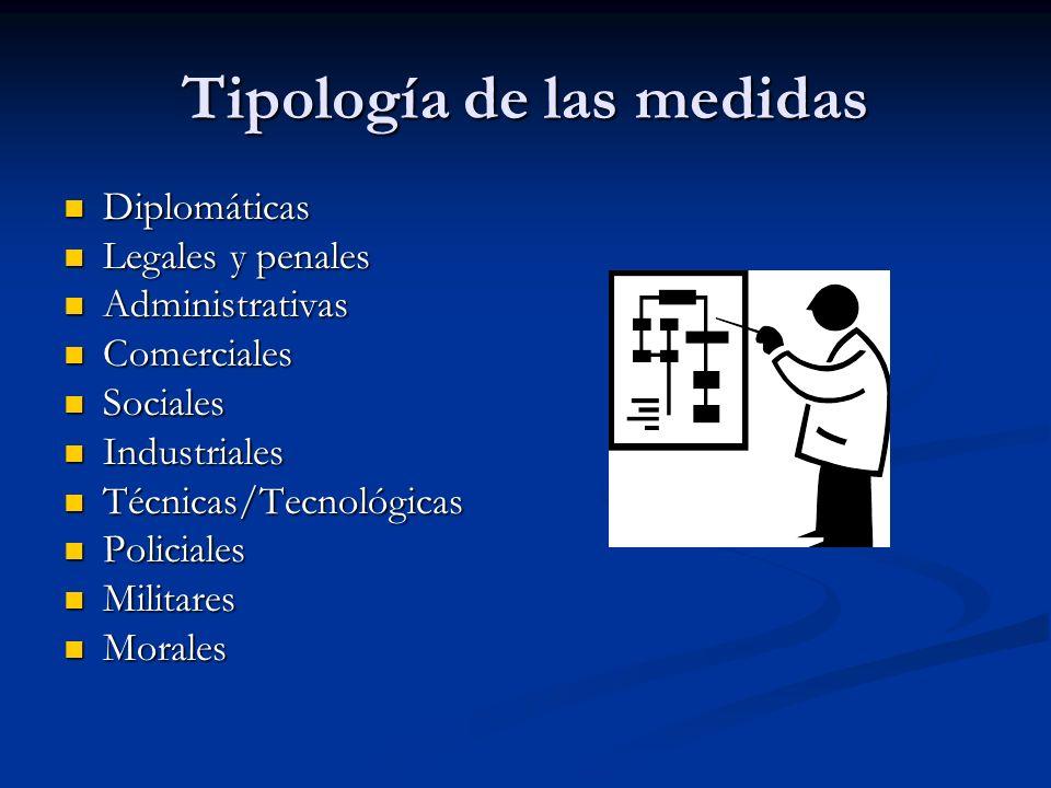 Tipología de las medidas