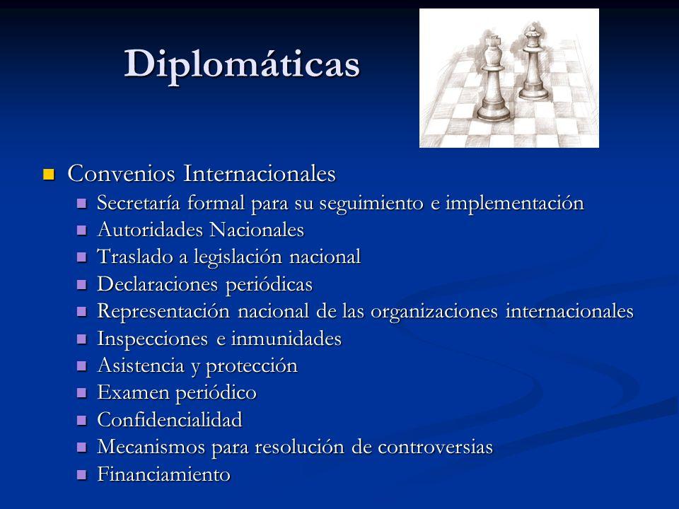 Diplomáticas Convenios Internacionales