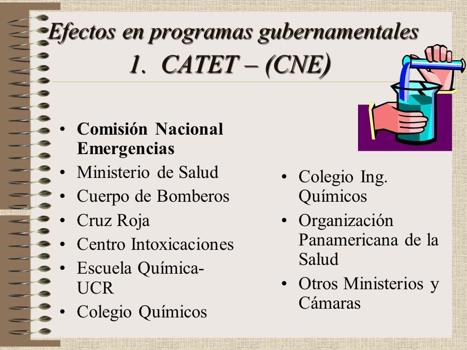 Efectos en programas gubernamentales 1. CATET – (CNE)