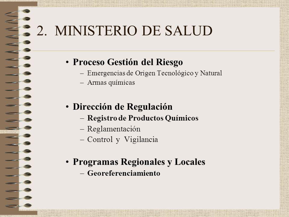 2. MINISTERIO DE SALUD Proceso Gestión del Riesgo