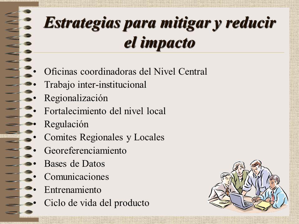 Estrategias para mitigar y reducir el impacto