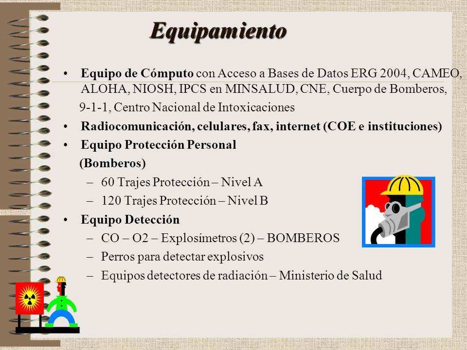 EquipamientoEquipo de Cómputo con Acceso a Bases de Datos ERG 2004, CAMEO, ALOHA, NIOSH, IPCS en MINSALUD, CNE, Cuerpo de Bomberos,