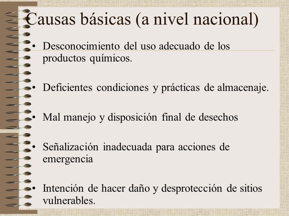 Causas básicas (a nivel nacional)
