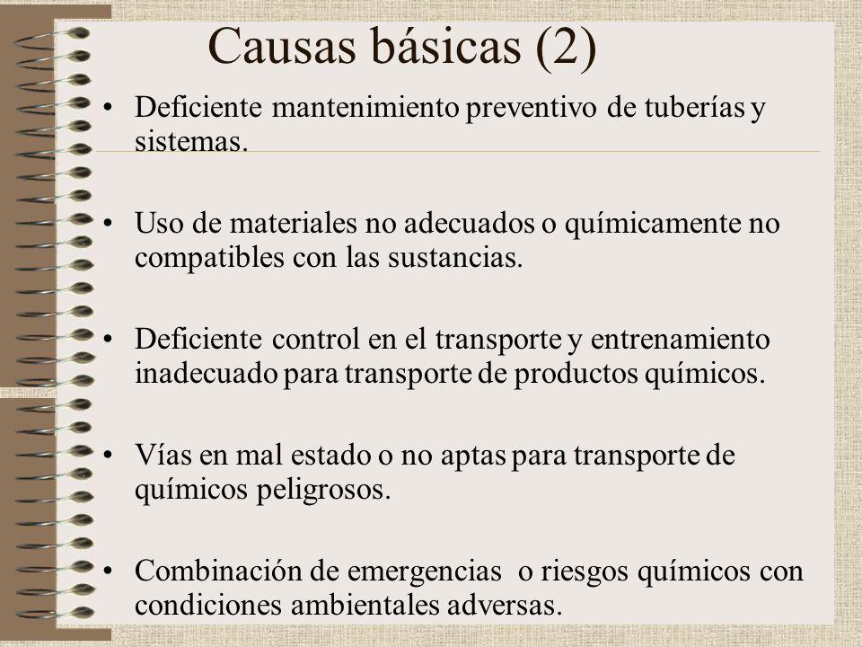 Causas básicas (2) Deficiente mantenimiento preventivo de tuberías y sistemas.