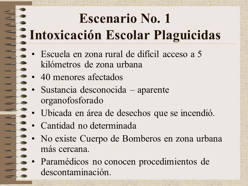 Escenario No. 1 Intoxicación Escolar Plaguicidas