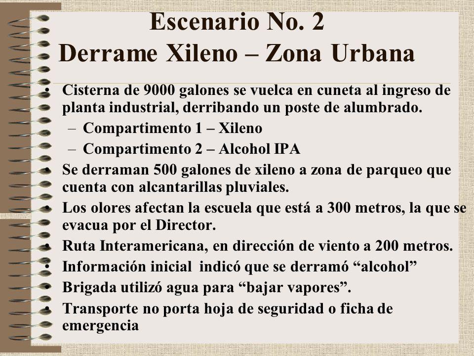 Escenario No. 2 Derrame Xileno – Zona Urbana