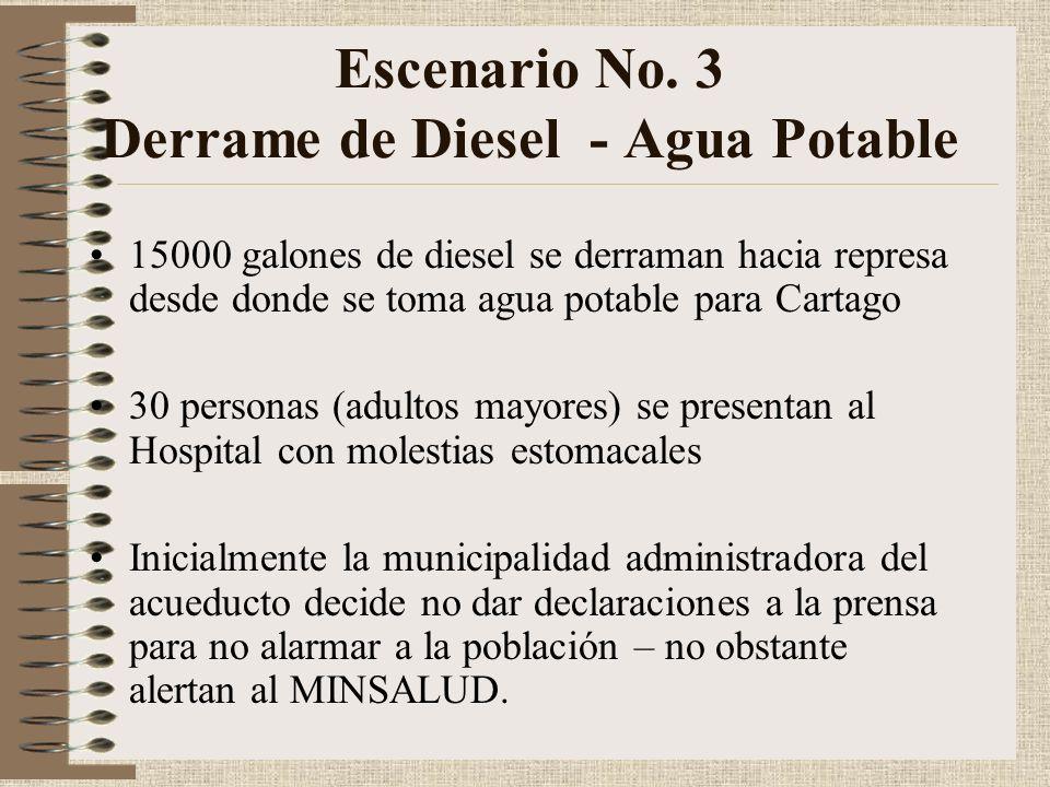 Escenario No. 3 Derrame de Diesel - Agua Potable
