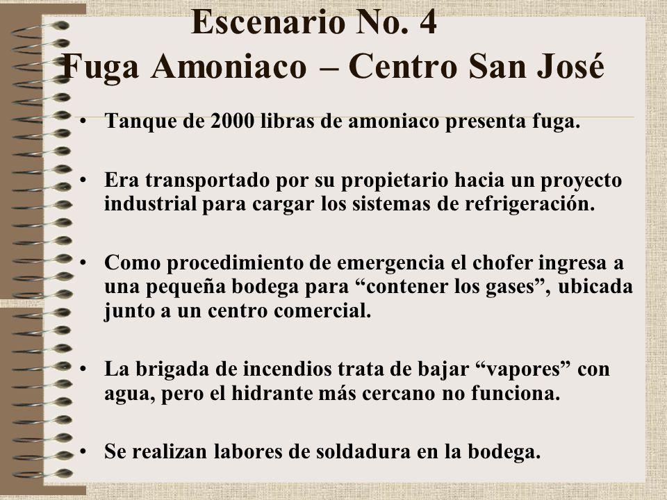 Escenario No. 4 Fuga Amoniaco – Centro San José