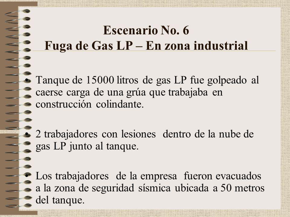 Escenario No. 6 Fuga de Gas LP – En zona industrial