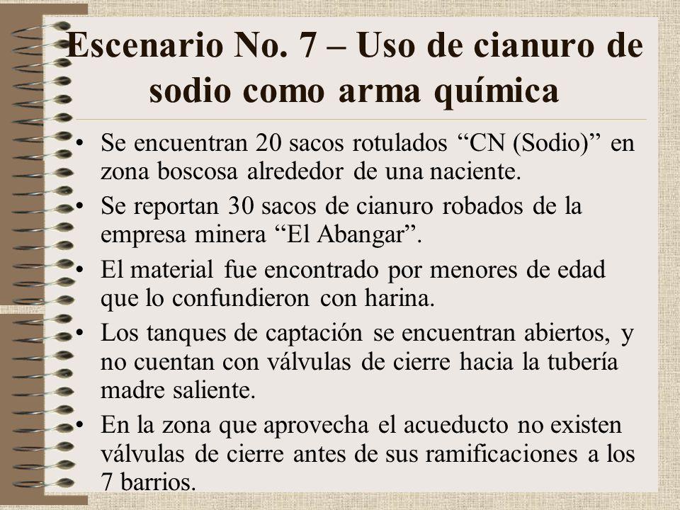 Escenario No. 7 – Uso de cianuro de sodio como arma química