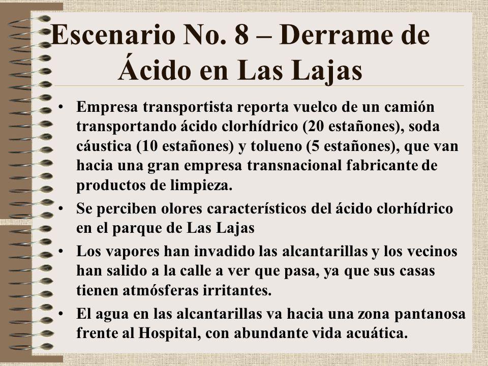 Escenario No. 8 – Derrame de Ácido en Las Lajas