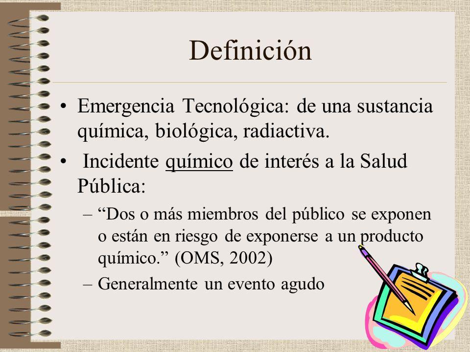 DefiniciónEmergencia Tecnológica: de una sustancia química, biológica, radiactiva. Incidente químico de interés a la Salud Pública: