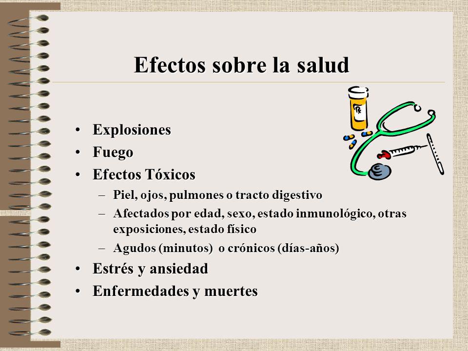 Efectos sobre la salud Explosiones Fuego Efectos Tóxicos
