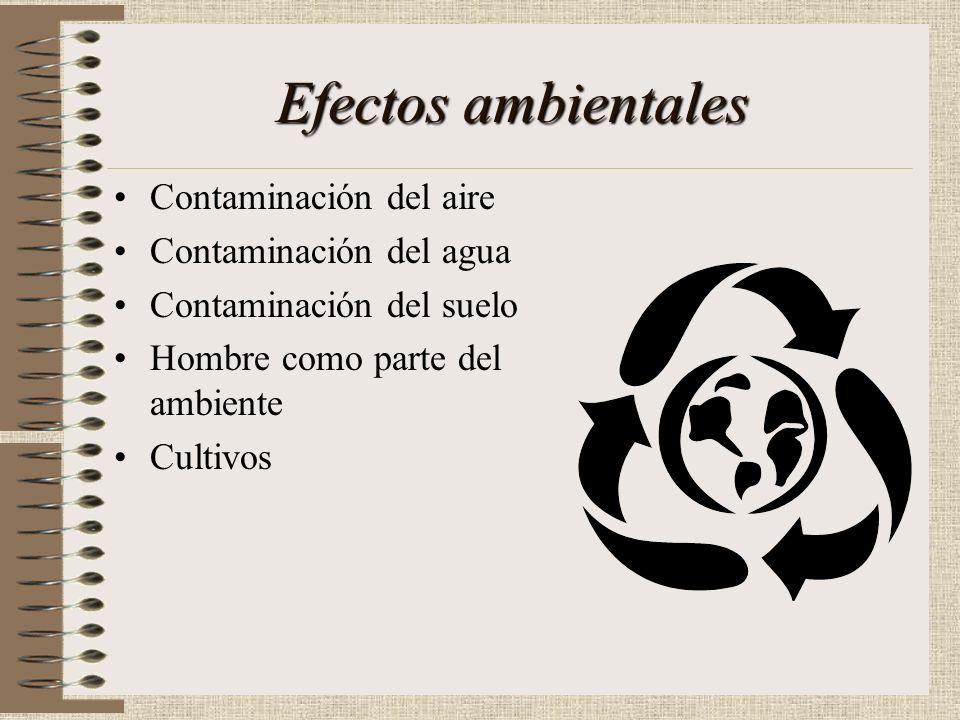 Efectos ambientales Contaminación del aire Contaminación del agua
