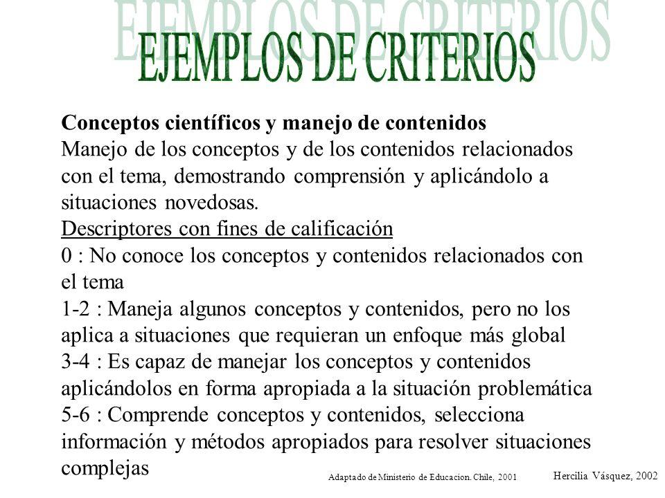 EJEMPLOS DE CRITERIOS Conceptos científicos y manejo de contenidos