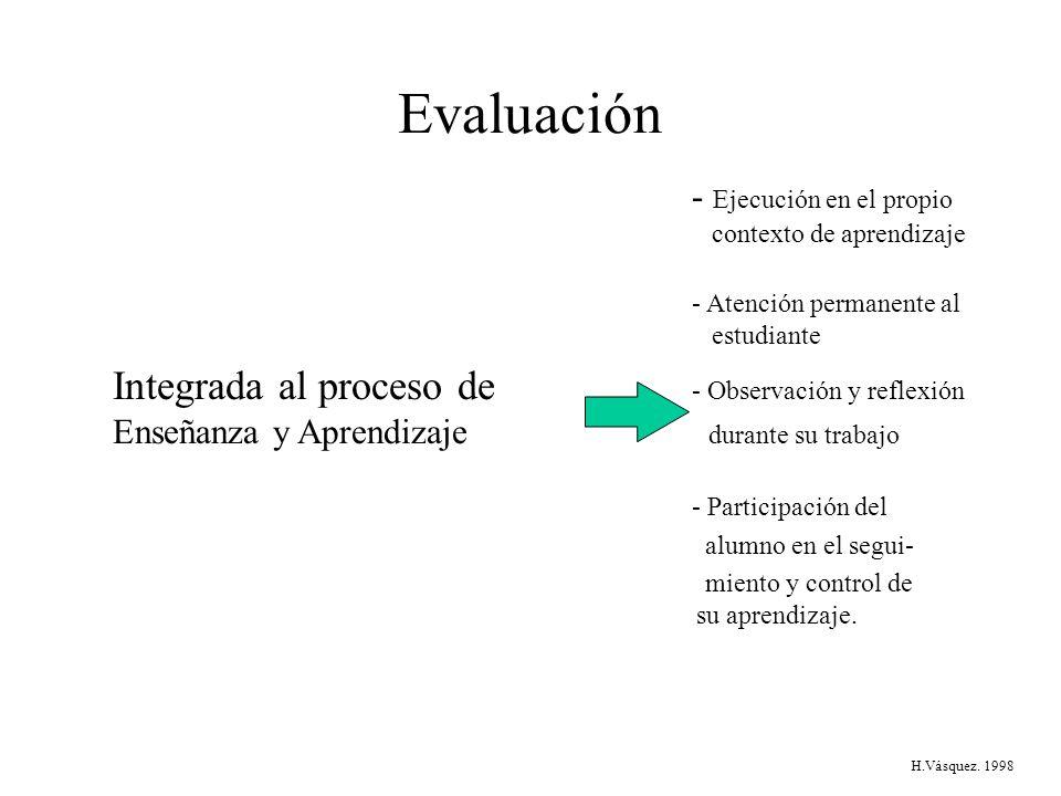 Evaluación - Ejecución en el propio contexto de aprendizaje