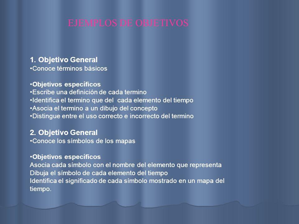 EJEMPLOS DE OBJETIVOS 1. Objetivo General 2. Objetivo General