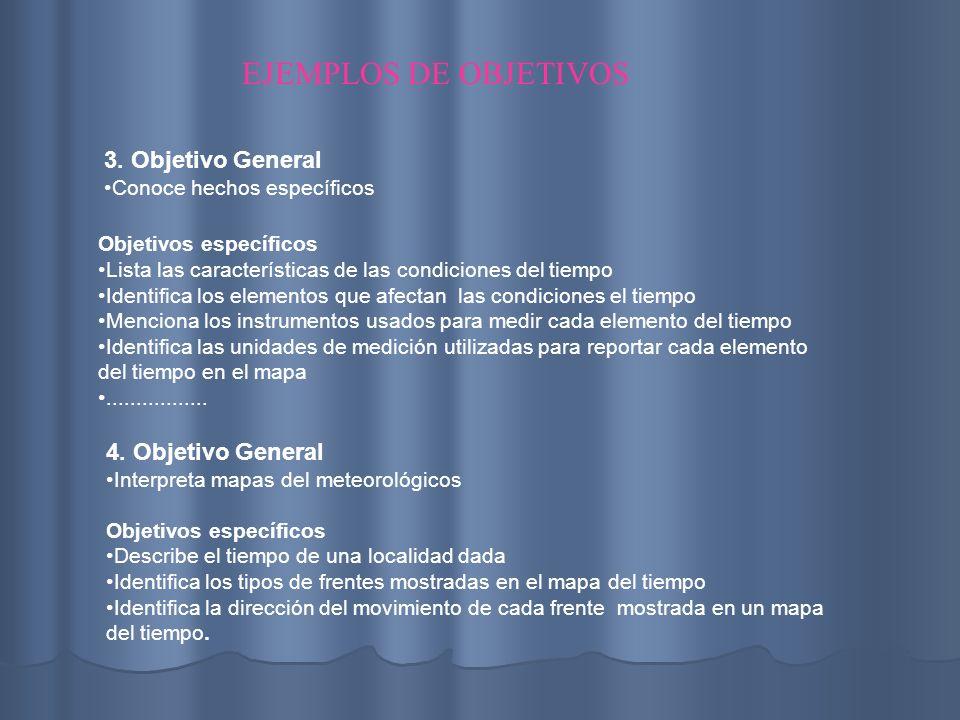 EJEMPLOS DE OBJETIVOS 3. Objetivo General 4. Objetivo General