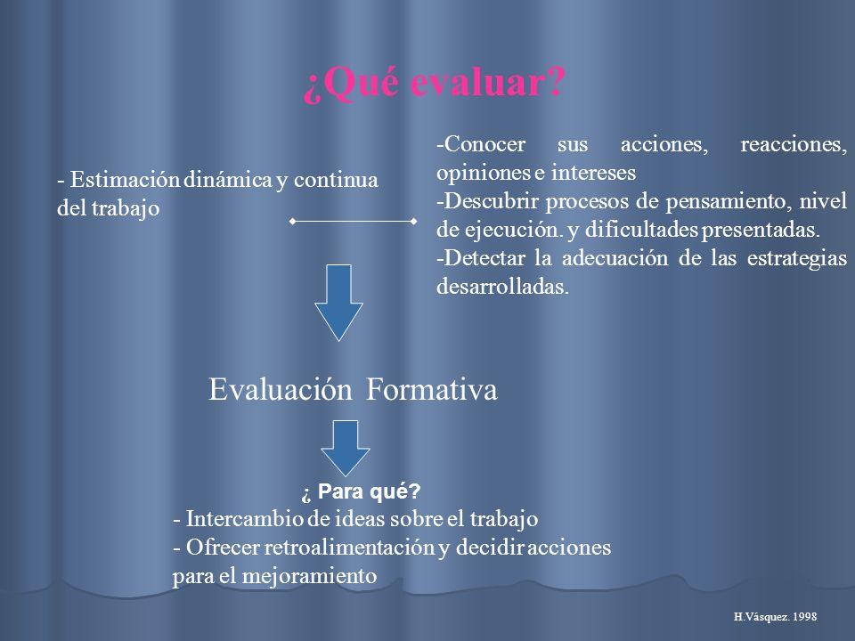¿Qué evaluar Evaluación Formativa