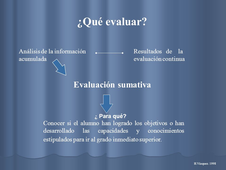 ¿Qué evaluar Evaluación sumativa Análisis de la información acumulada