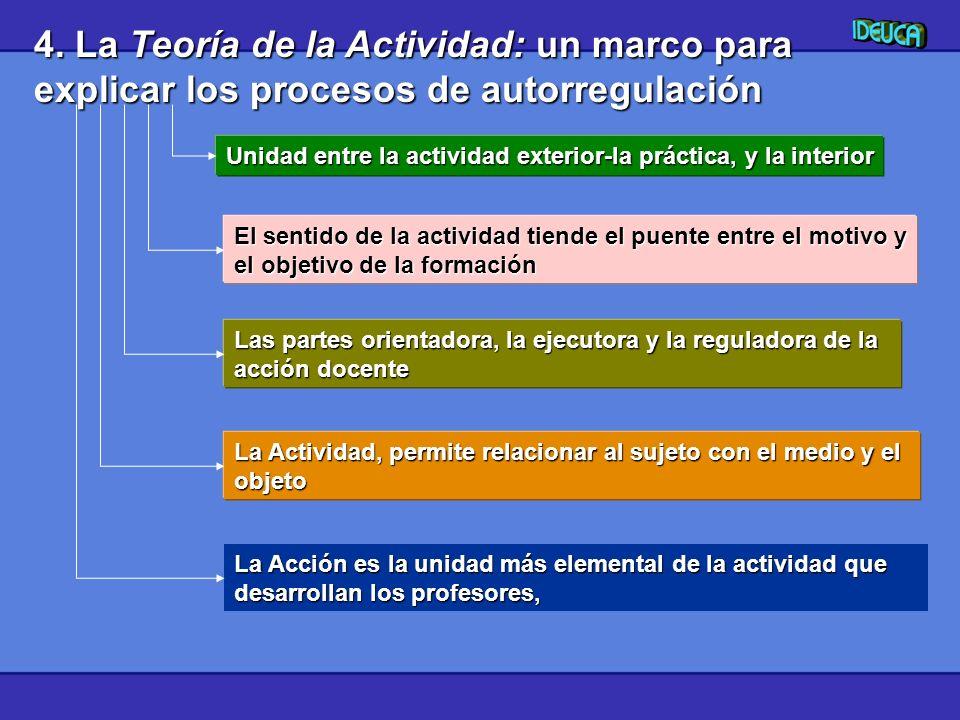 4. La Teoría de la Actividad: un marco para explicar los procesos de autorregulación