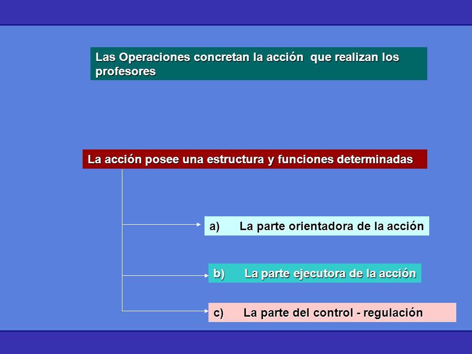 Las Operaciones concretan la acción que realizan los profesores