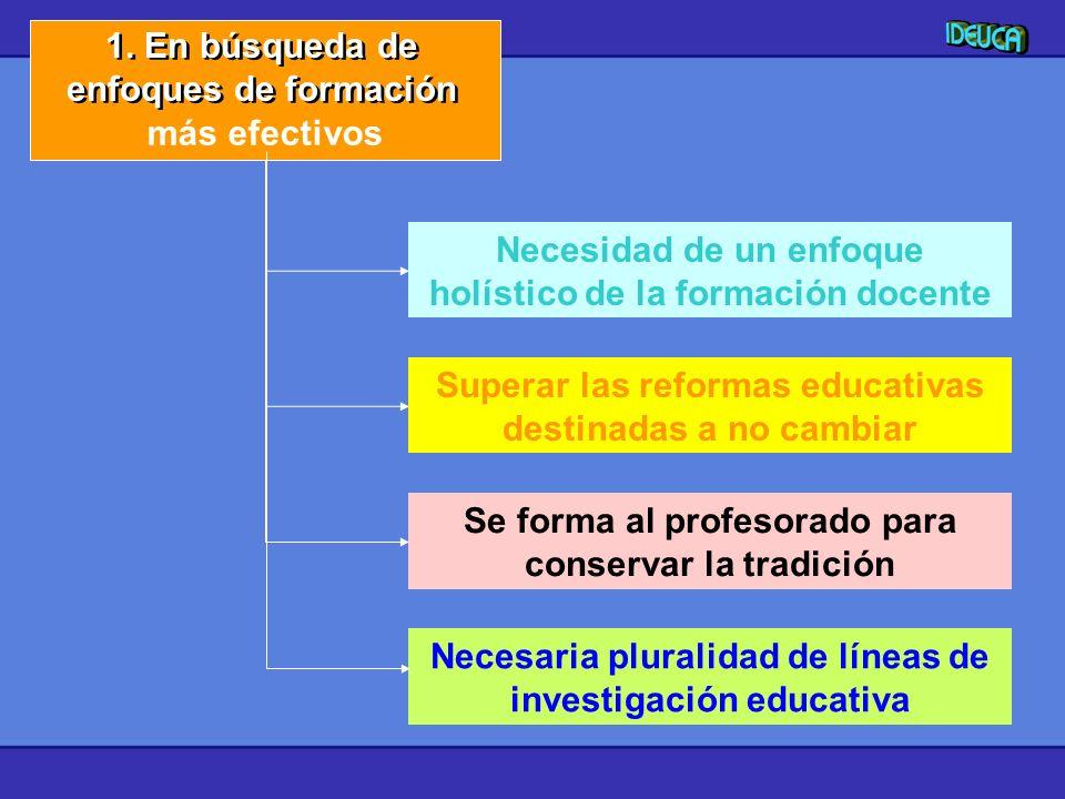 1. En búsqueda de enfoques de formación más efectivos
