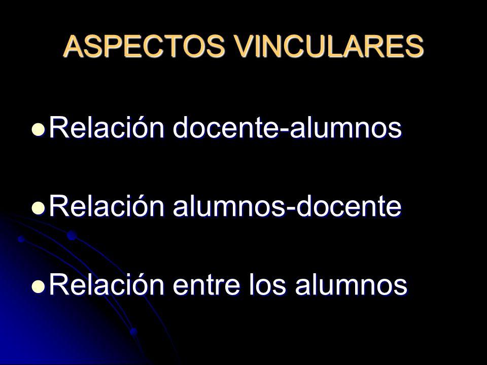 ASPECTOS VINCULARES Relación docente-alumnos Relación alumnos-docente Relación entre los alumnos