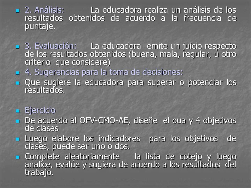 2. Análisis: La educadora realiza un análisis de los resultados obtenidos de acuerdo a la frecuencia de puntaje.
