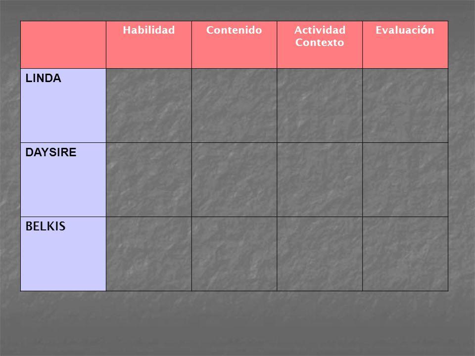 Habilidad Contenido Actividad Contexto Evaluación LINDA DAYSIRE BELKIS