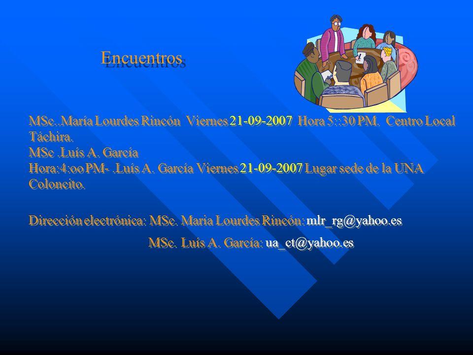 MSc. María Lourdes Rincón Viernes 21-09-2007 Hora 5::30 PM