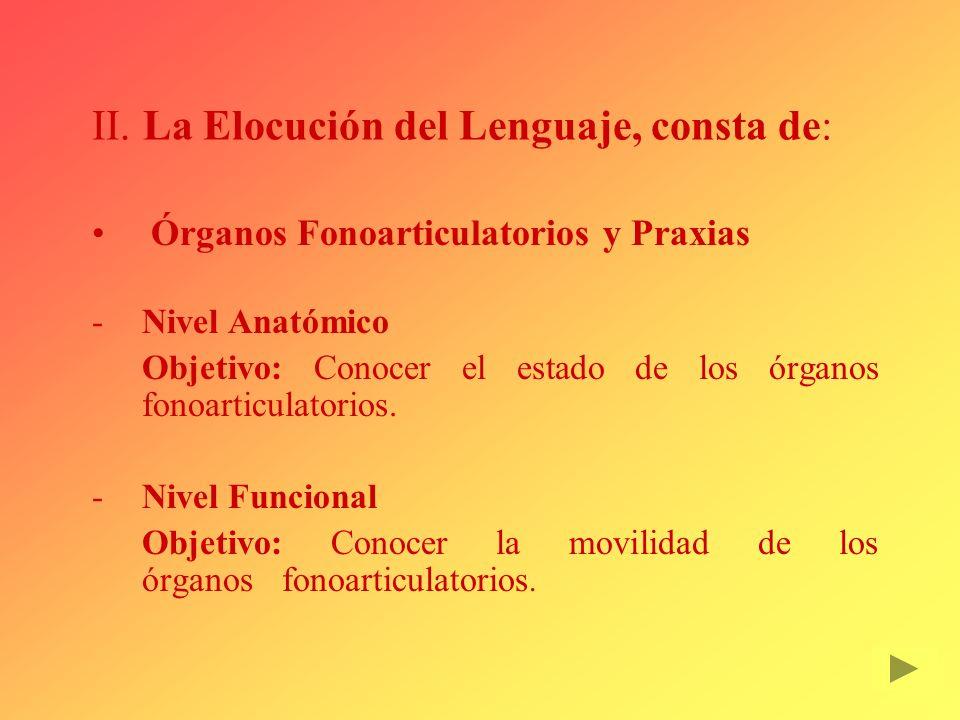 La Elocución del Lenguaje, consta de: