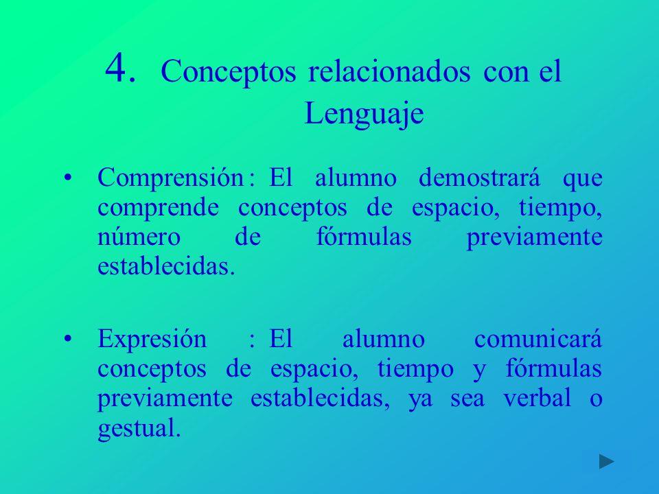Conceptos relacionados con el Lenguaje