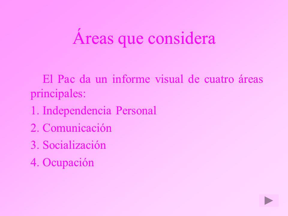 Áreas que considera El Pac da un informe visual de cuatro áreas principales: Independencia Personal.