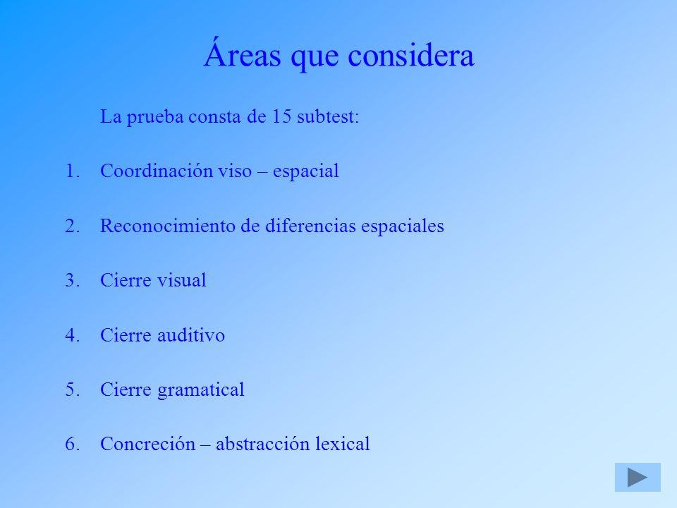 Áreas que considera La prueba consta de 15 subtest: