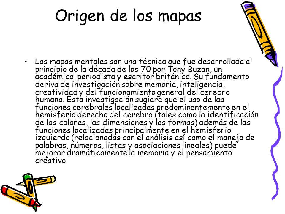 Origen de los mapas