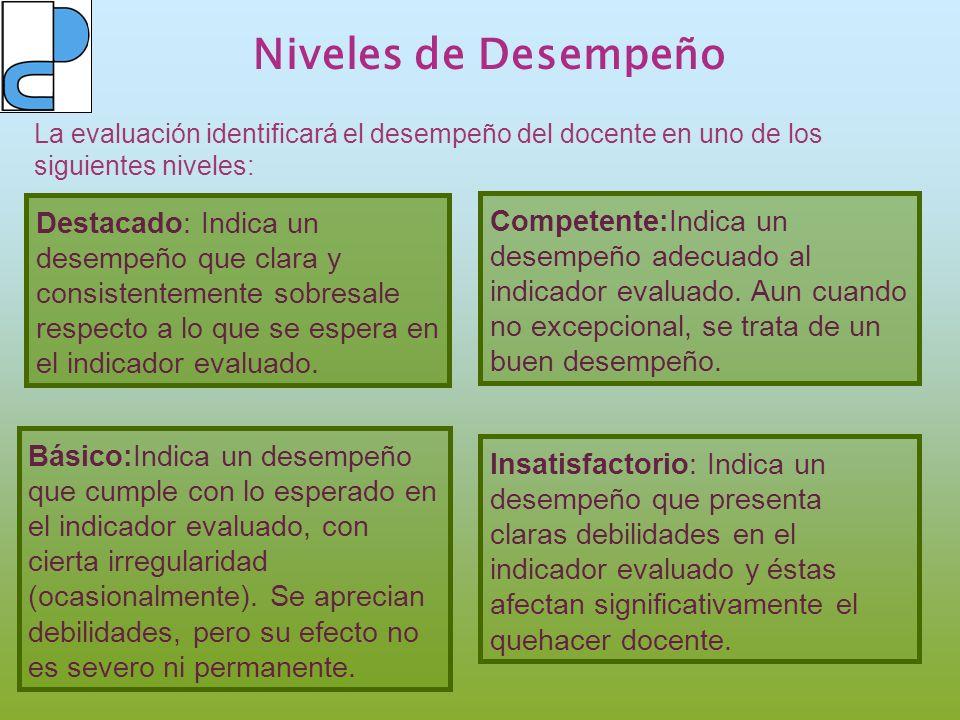 Niveles de DesempeñoLa evaluación identificará el desempeño del docente en uno de los siguientes niveles: