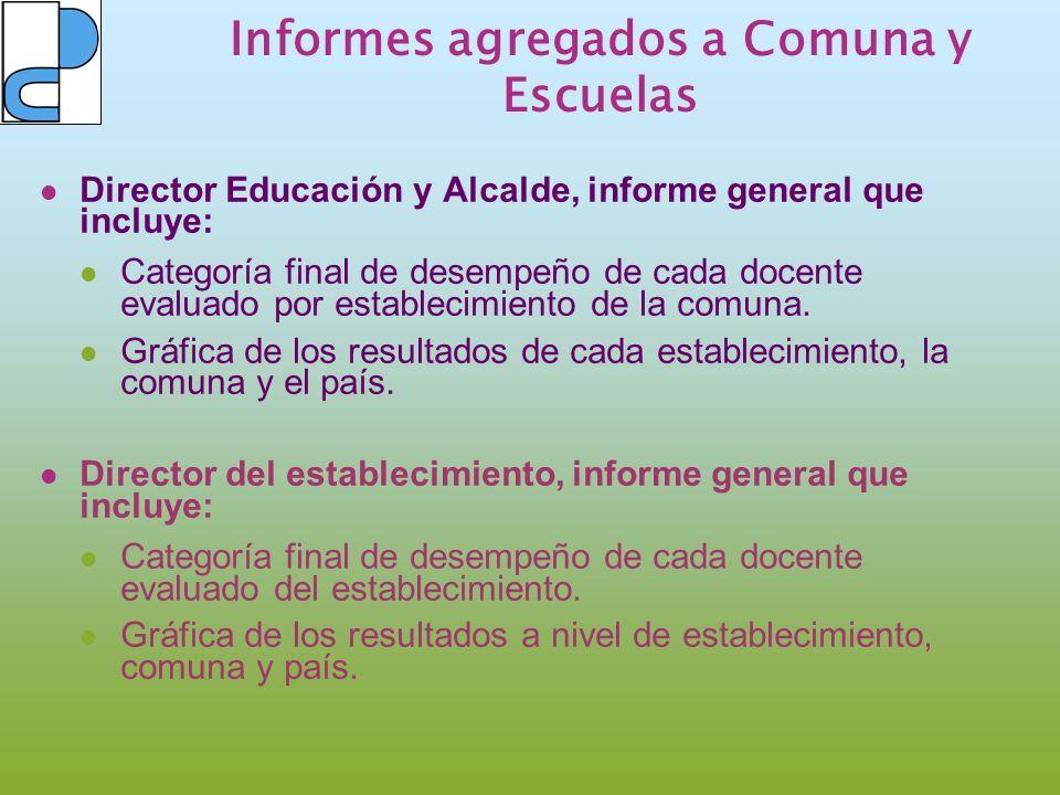 Informes agregados a Comuna y Escuelas