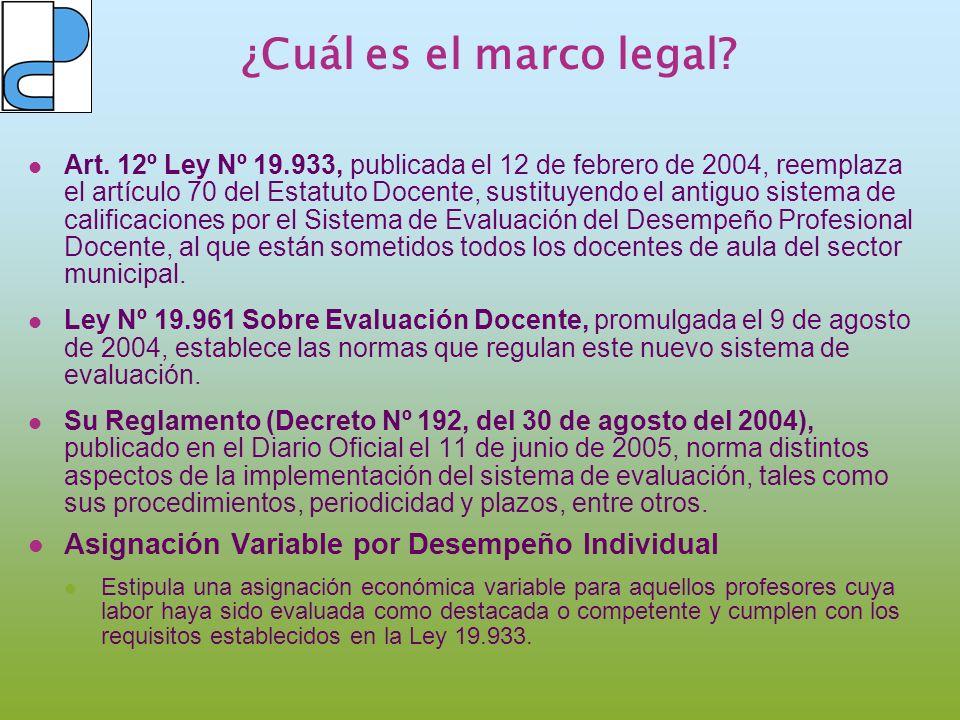 ¿Cuál es el marco legal Asignación Variable por Desempeño Individual
