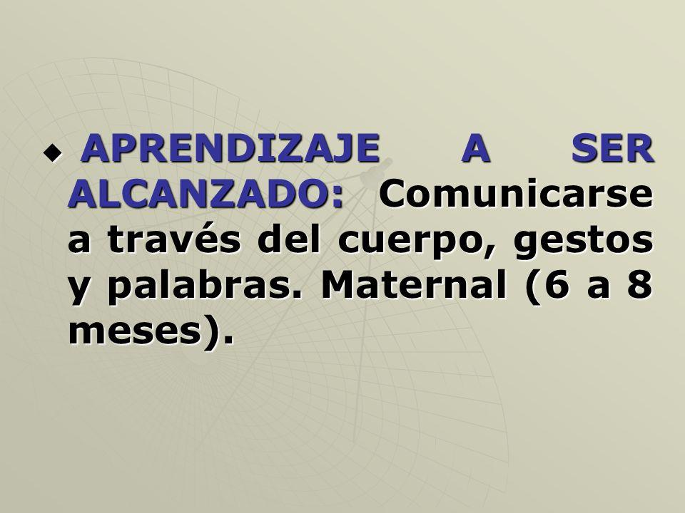 APRENDIZAJE A SER ALCANZADO: Comunicarse a través del cuerpo, gestos y palabras.