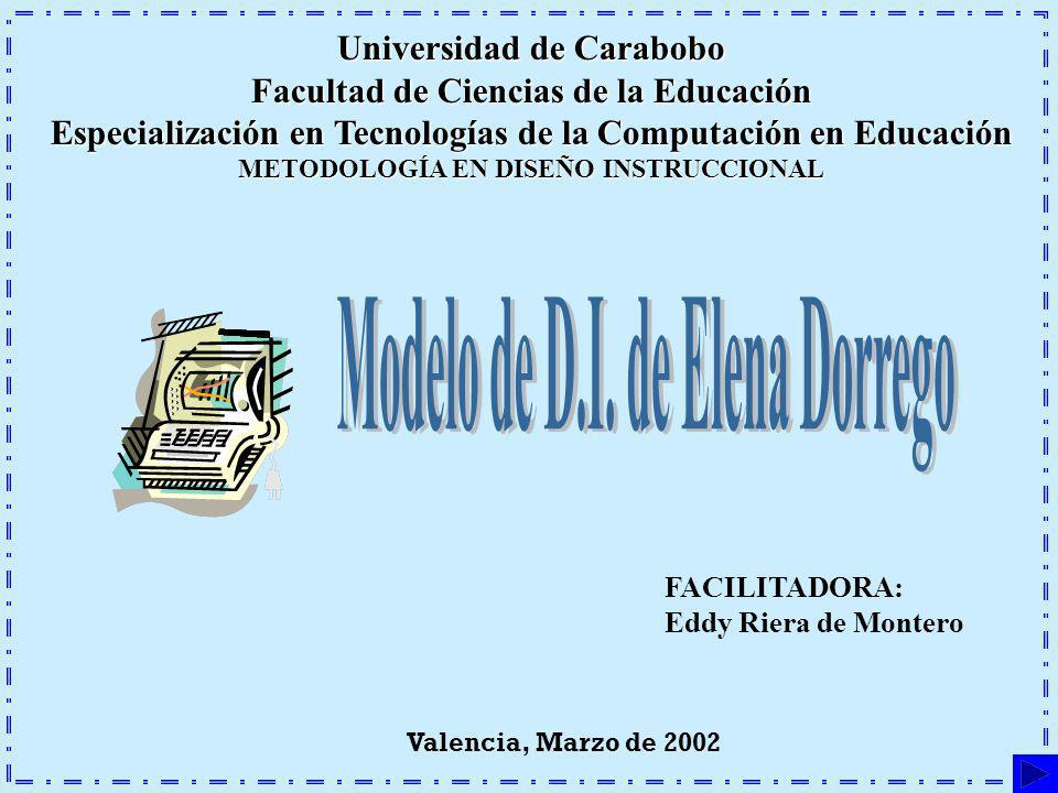 Modelo de D.I. de Elena Dorrego