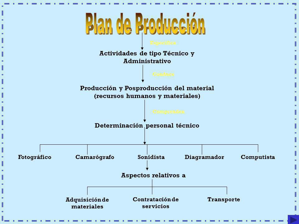 Plan de Producción Actividades de tipo Técnico y Administrativo