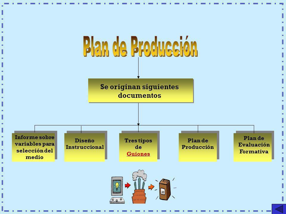 Plan de Producción Se originan siguientes documentos